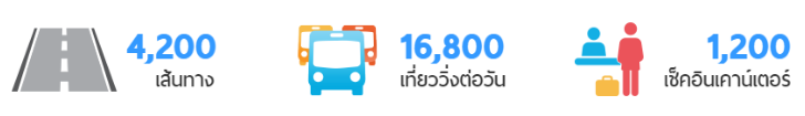 thaibusticket-3